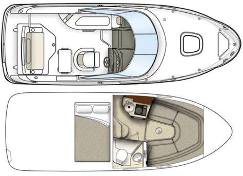 boat loan rates ontario health xpress loan