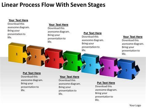 business development process flowchart business development process flowchart linear with seven