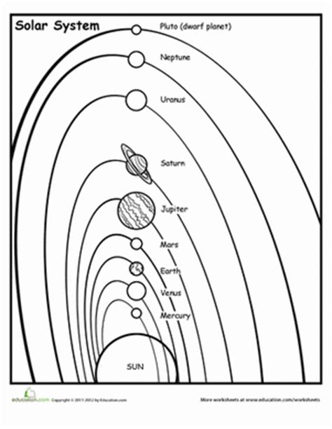 solar system diagram worksheet the solar system song pics about space