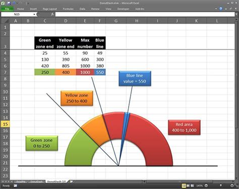 excel chart template 33 free excel documents download