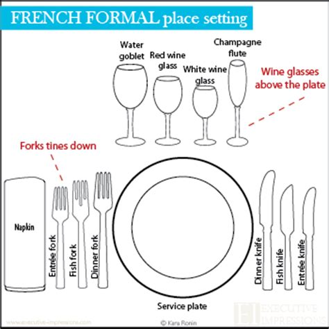 simple place setting add some french sparkle to your christmas in 6 simple