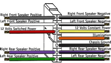 crutchfield wiring guide the knownledge