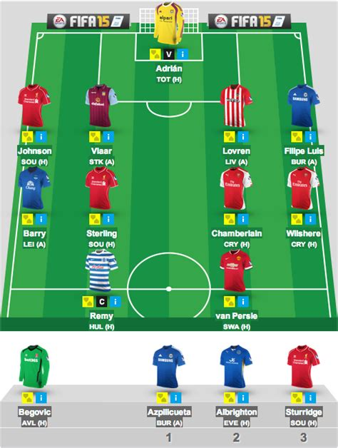epl predictor football manager premier league predictions