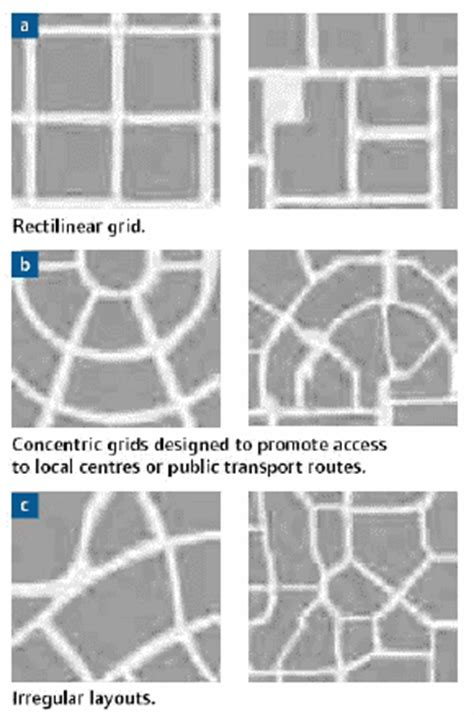 grid pattern streets easy mapwork street patterns
