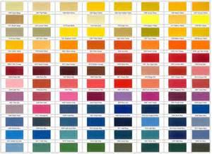 marl coatings ral colour chart