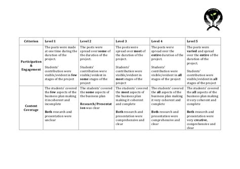 business letter writing rubric business letter rubric 28 images techwithmotyka