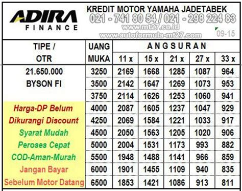 daftar harga motor yamaha kredit motor yamaha daftar harga yamaha byson fi adira finance kredit motor