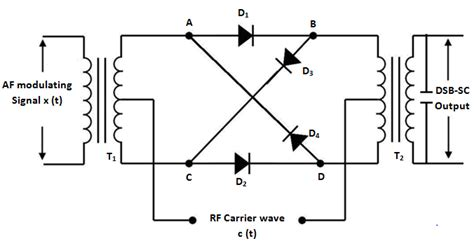 ring modulator for the sideband suppressed carrier generation electronics post