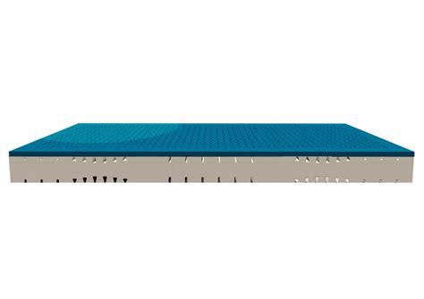 matratze xd700 ks kaltschaum matratzen leber gmbh einrichtungshaus in breisach