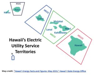 A 1 Electric Hawaii by Report Hawai I At The Energy Crossroads Institute For