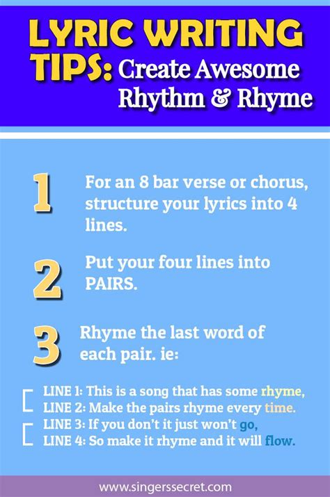 tips for writing song lyrics
