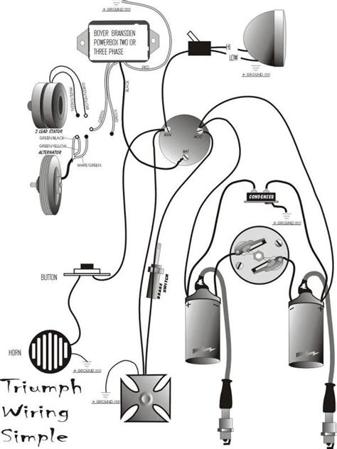 Triumph 650 Wiring Diagram Simplified Vehicle Vehicle