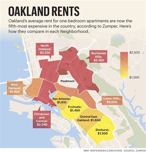 oakland neighborhoods with the highest and cheapest rents san francisco business times