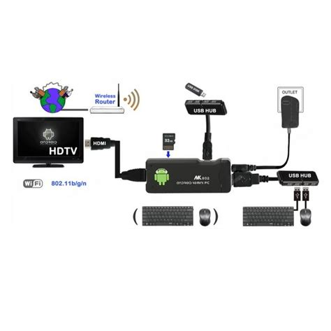 Pc Android Tv android mini pc