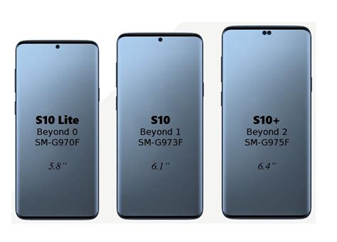 Samsung Galaxy S10 News by Samsung Galaxy S10 Die Displaygr 246 223 En Laut Hersteller Notebookcheck News