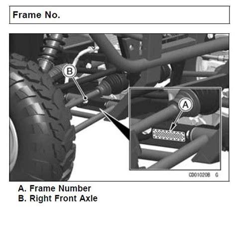 Kawasaki Engine Number Decoder by Vin Number Location Moreover 4010 Kawasaki Mule Vin Free