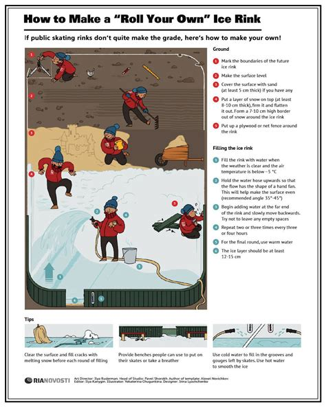 how to make an ice rink in your backyard making your own ice rink infographics graphs net