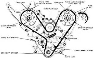 nissan 3 0 liter engine diagram get free image get free image about wiring diagram