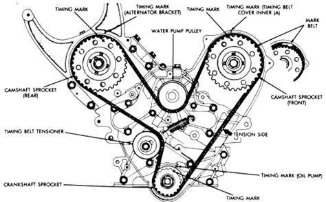 Fan Belt Set Honda Accord Cielo 1995 1998 nissan 3 0 liter engine diagram get free image get free image about wiring diagram