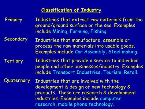 industry classification systems