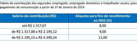 valor do teto minimo e maximo da previdencia 2016 tabela inss 2014 sindserm cocal sindicato dos