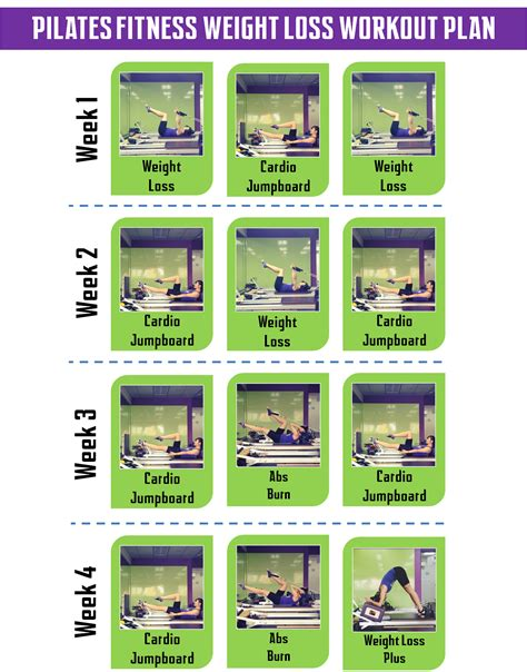 a weight loss workout plan workout plans to win 28 days pilates challenge