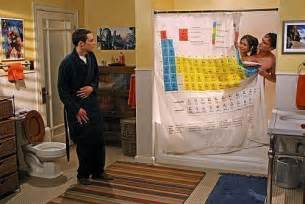 scenora periodic table shower curtain vinyl as
