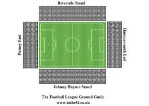 football league ground guide fulham fc craven cottage