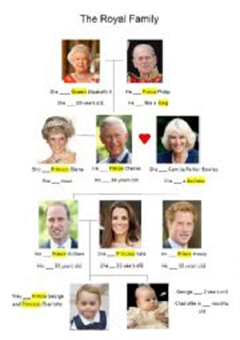 printable quiz about the royal family english worksheets verb to be worksheets page 56
