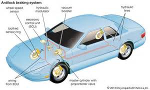 Automobile Braking System Project Pdf Antilock Braking System Mechanics Britannica