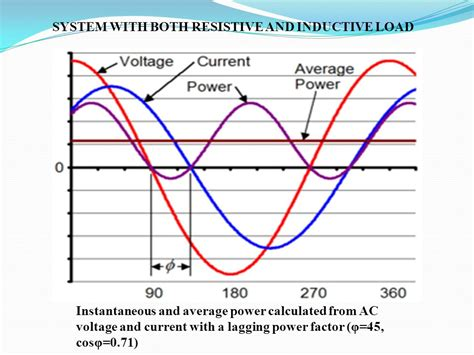 inductor peak current rating inductor ac current rating 28 images triac principles and circuits part 1 nuts volts