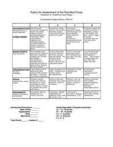 Essay Writing Rubric by Narrative Essay Rubric Paragraph Rubrics Paragraph Rubrics And Search