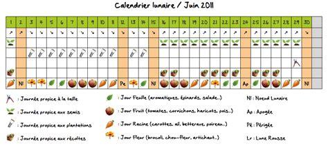 Calendrier Semis Potager Jardiner Avec La Lune Au Potager En Juin