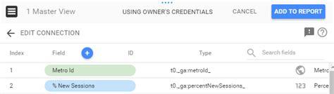 free data studio template for your analytics data