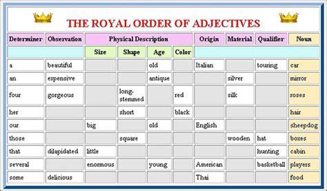 order of adjectives english grammar