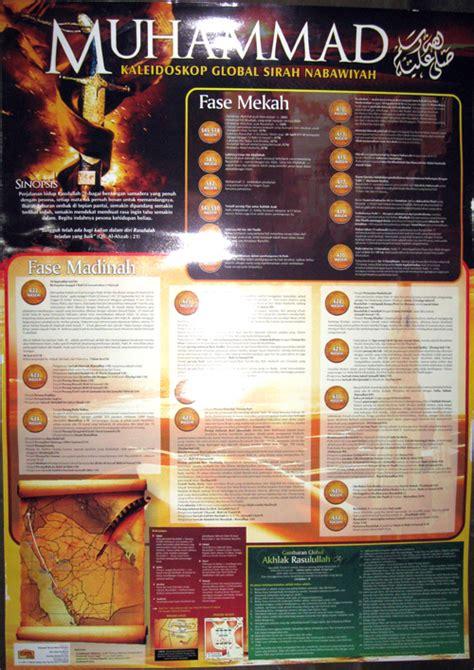 Poster Dahsyatnya Penciptaan Langit Bum ashabu rayati sud pasukan panji hitam akhir zaman ashabu rayati sud pasukan panji hitam akhir
