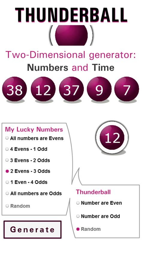 Powerball Sweepstakes Lottery - tn winning powerball numbers lottery winning tips autos post