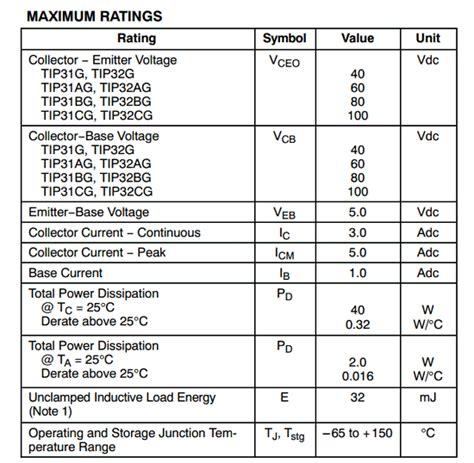 transistor j5027 datasheet transistor j5027 r 28 images stth3r02 datasheet pdf stmicroelectronics stk14ca8