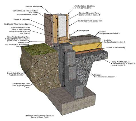 Pedestal Foundation Ian Cleasby Drafting Design Penrith Cumbria 3d Cad