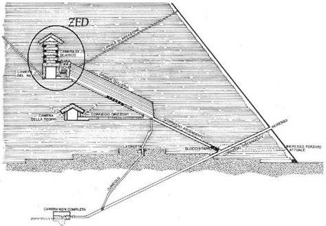 piramide interno le lade di dendera
