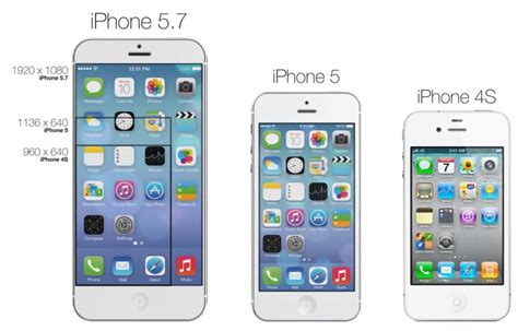 rumor five inch iphone 6 will be phablet optimized for one handed use