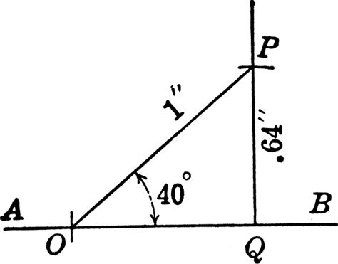 Drawing 40 Degree Angle by Right Triangle With Sides 64 And 1 And Angle Of 40