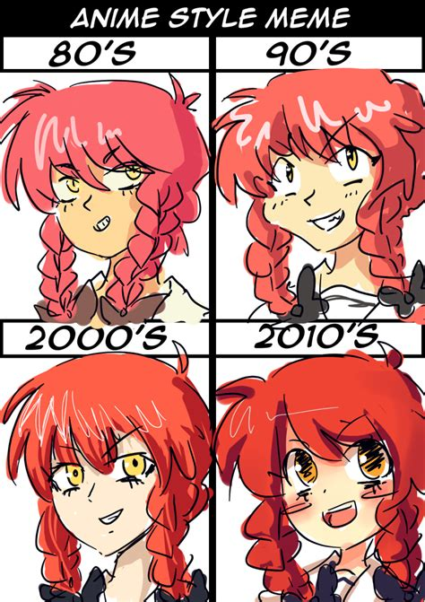 the evolution of anime by j5 daigada on deviantart