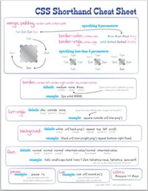 css background shorthand horizontal timeline coding animation code css css3 html