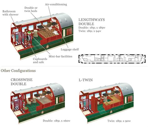 Twin Bed Rail Pride Of Africa Rovos Suite Plans Luxury Train Club