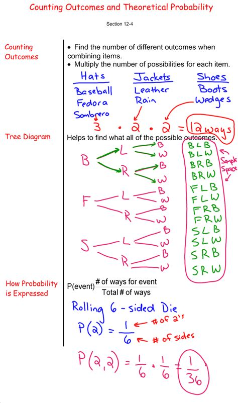 Counting Principle Worksheet With Answers by Counting Outcomes And Theoretical Probability 7th Grade