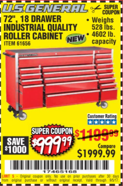 cabinets com coupon code hf double listings same item it seems same price