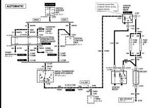 1998 ford expedition starter wiring diagram 2007 ford