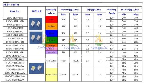 smd capacitor table surface mount resistors size chart 28 images surface mount resistors dimensions crafts