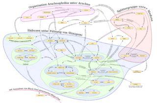 Bettdecke Größe 2 Personen by File Figurenkonstellation Soul Eater Png Wikimedia Commons